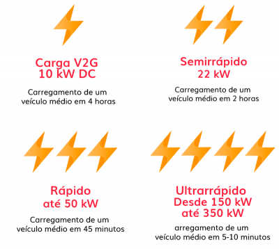 Cable Energia